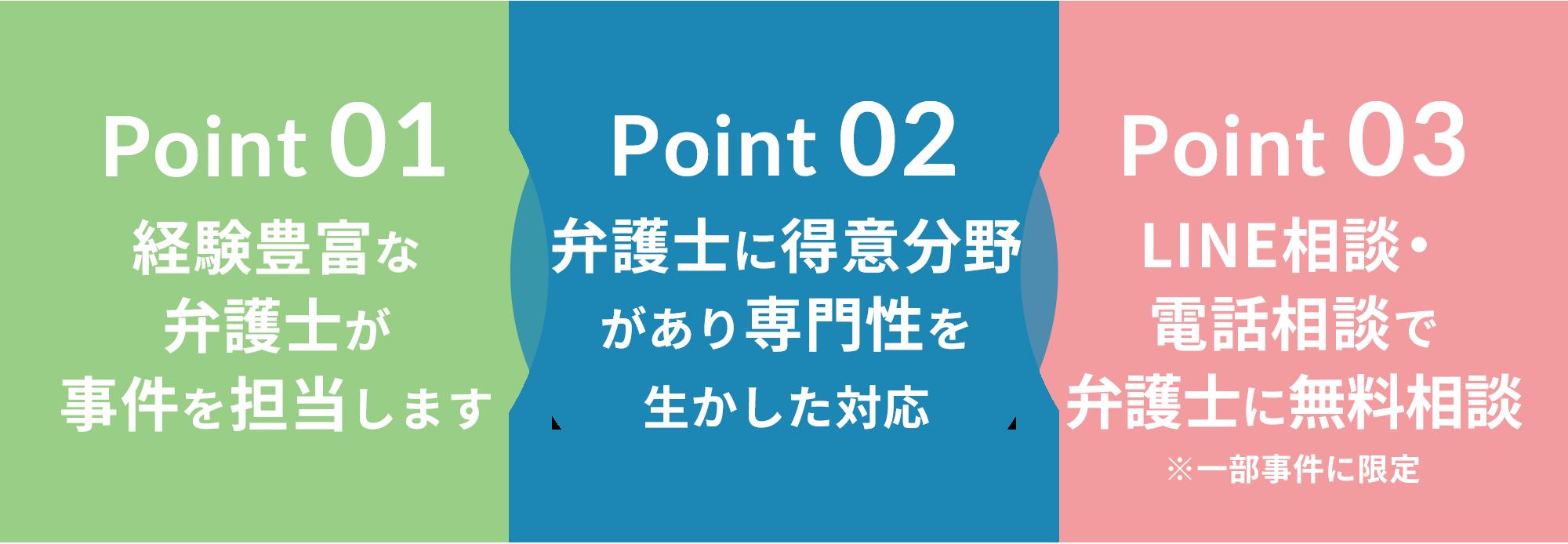 新大阪から徒歩5分・夜間休日にもご相談・交通事故の電話相談に対応